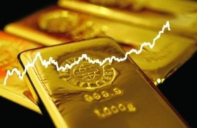 贵金属保证金交易